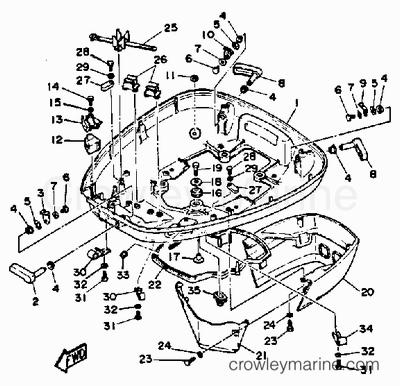 Yamaha Golf Cart Troubleshooting Manual