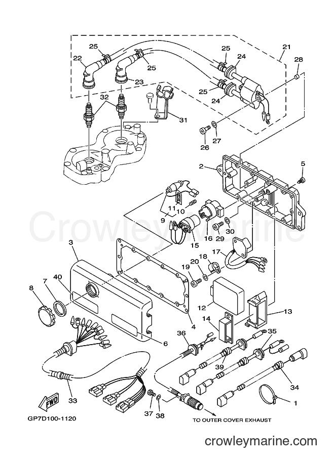2001 WaveRunner GP760-Z - GP760-Z (GP7D) [020] - ELECTRICAL 1